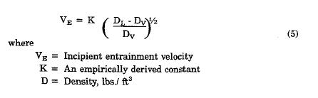 Sustaining Entrainment Velocity